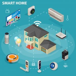 Image of Smart Home Devices from speakers to Video Systems Included in Wi-Fi Dead Spot post